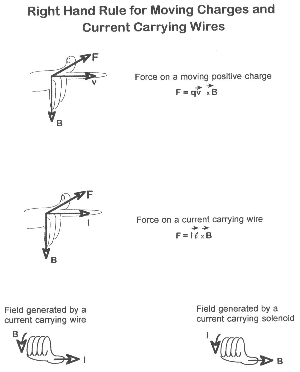 worksheet Physics Torque Worksheet handouts physics handouts